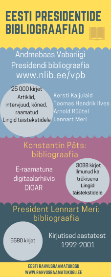 VPB_infograafikaPNG